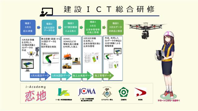 i-Construction 技術者養成研修
